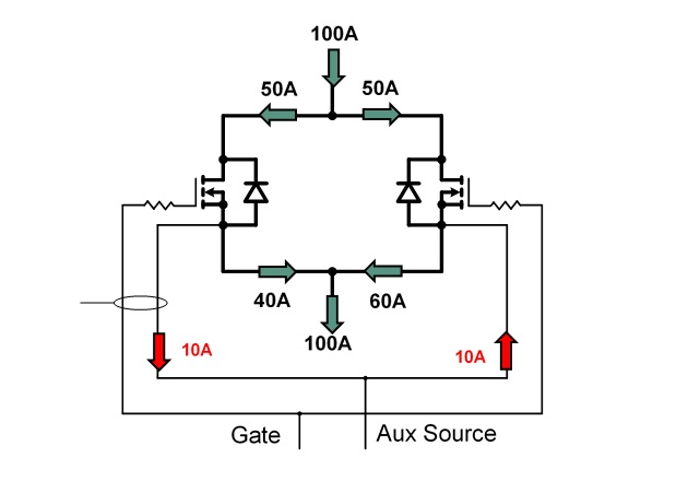 Hard Paralleling SiC MOSFET-Based Power Modules