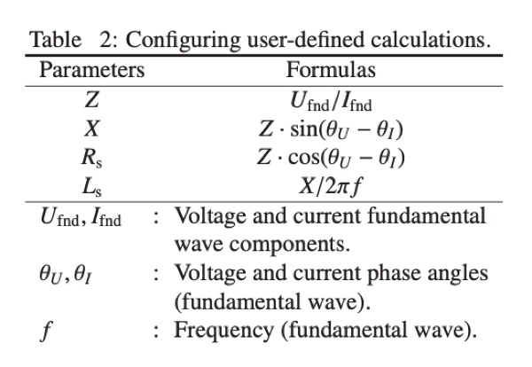 Configuring user-defined calculations