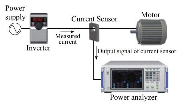 current sensor method