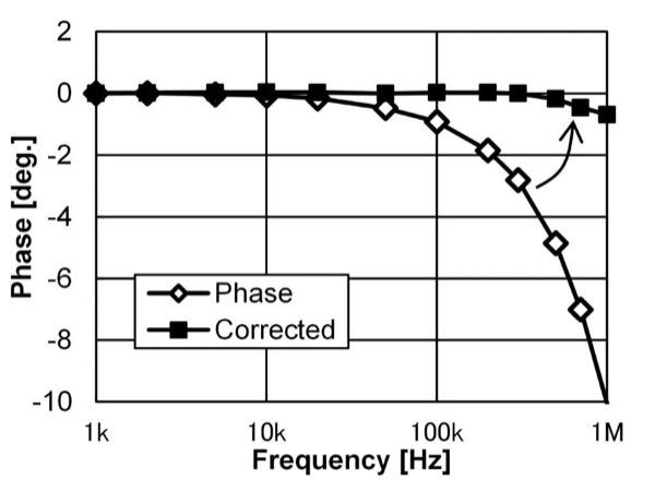 Compensating a current sensor's phase error