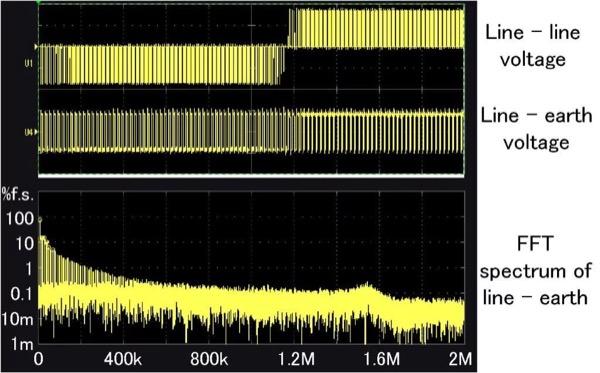 Common-mode voltage of inverter output voltage