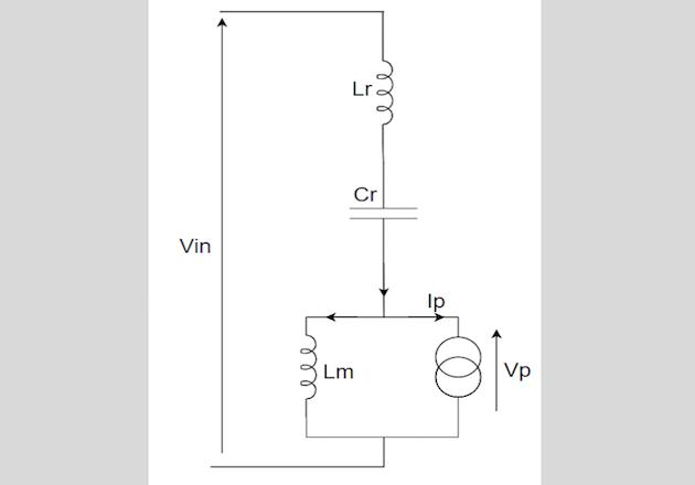 Figure 1: Primary-side model of the LLC converter