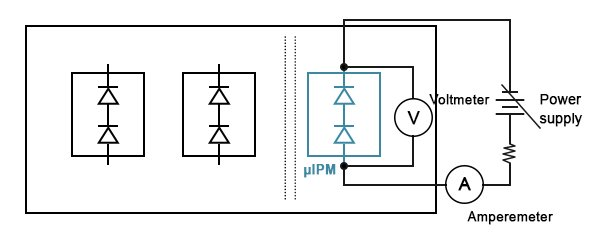 Simplified circuit diagram for current-injection test.