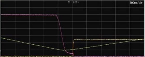 Quasi-resonant Mode Waveforms