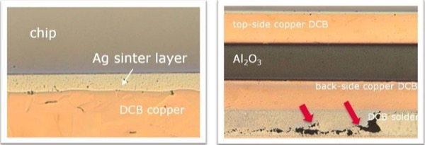 Failure mechanisms during power cycling (3, 4): Cracks are marked by red arrows. Samples with baseplate show degradation within the substrate-to-baseplate solder