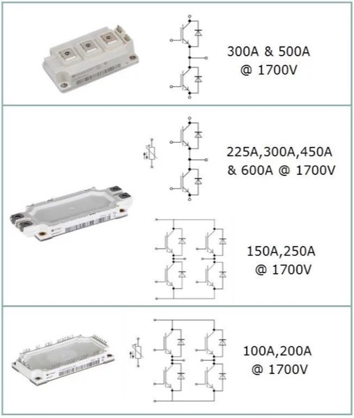 Modules options offered by Infineon tailored for a cascade cell H bridge