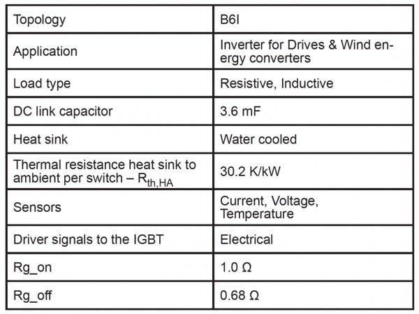 Important parameters of the demonstrator