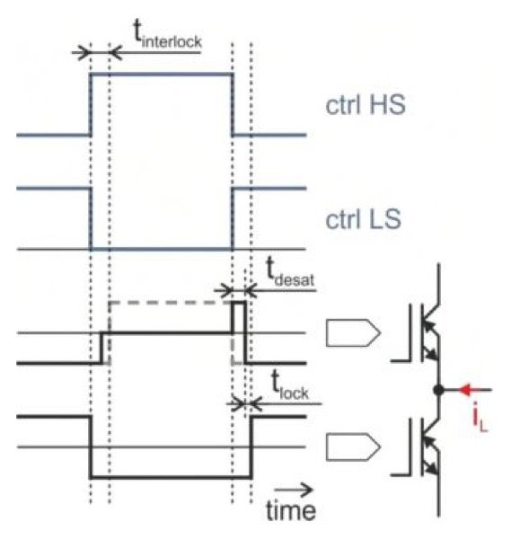 Diode detection with desaturation pulse