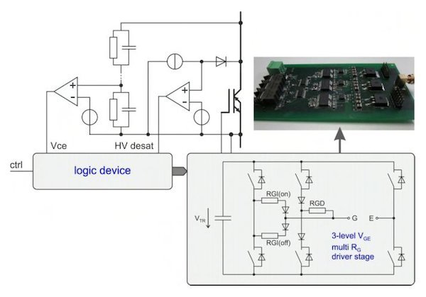 Schematic gate driver circuit for operating an RCDC-IGBT in a conventional inverter system, from the inverter control stage only the ctrl signal needs to be provided, all RCDC-IGBT specific information is generated and processed inside the gate driver circuit.