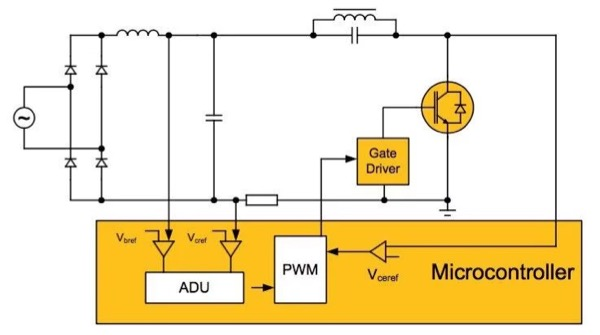 The Quasi-Resonant single switch Inverter is commonly used in induction cooking applications