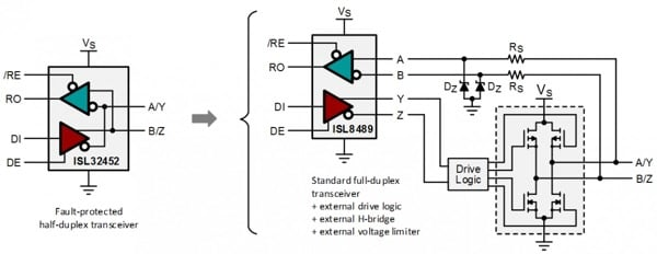 Integrated versus discrete over-voltage protection designs