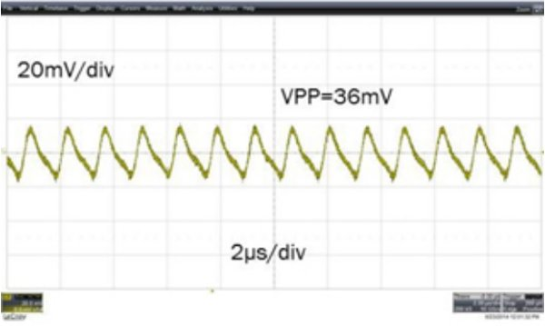 Output ripple performance with the same output capacitors (Ripple for a competitor's 4A single-output module ) (5Vin to 1Vout 4A, COUT= 2x4.7µF ceramic + 68µF POSCAP capacitor; loadcurrent step slew rate of 1A/µs)