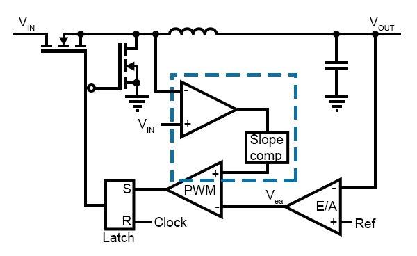 Current- and voltage-mode control diagram (ISL8203M Simplified current-mode control diagram)