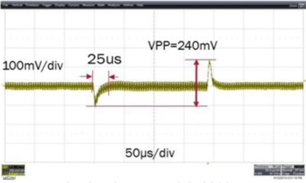 Output load transient response with the same output capacitors (One 3A output of ISL8203M) (5Vin to 1Vout 0 to 3A, COUT= 2x10µF ceramic + 47µF tantalum capacitor; load-current step slew rate at 1A/µs)