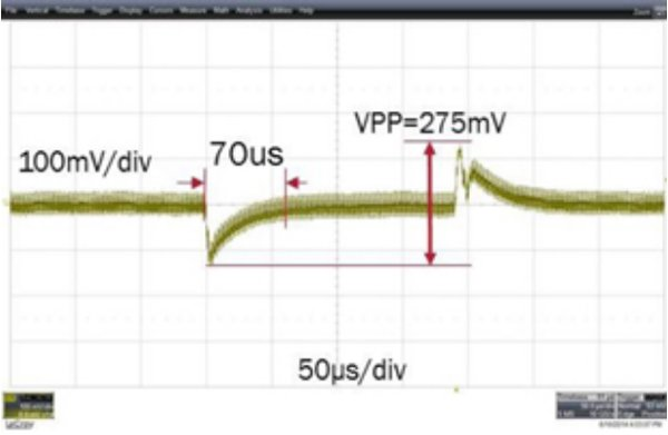 Output load transient response with the same output capacitors (A competitor's voltage mode control power module ) (5Vin to 1Vout 0 to 3A, COUT= 2x10µF ceramic + 47µF tantalum capacitor; load-current step slew rate at 1A/µs)
