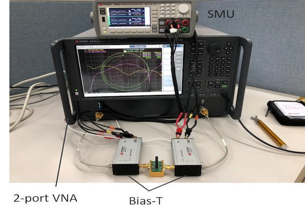 Figure 4: Measurement setup for characterization of on-state S-parameters.