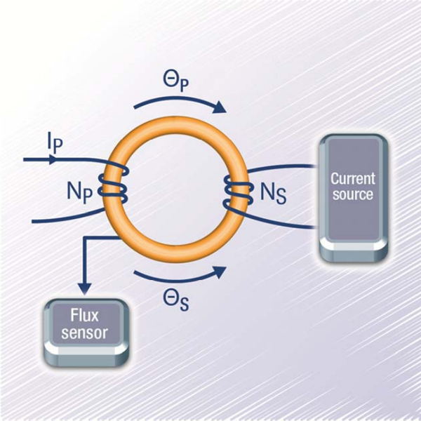Closed loop current transducer principle
