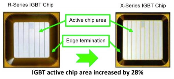 IGBT Chip comparison between 6500 V R- and X-Series