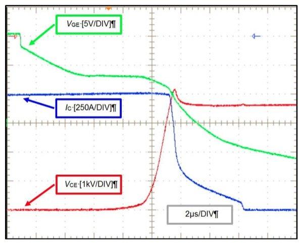 CM1000HG-130XA IGBT turn off wave forms at TJ=150 °C, VCC=3600 V, IC=1000 A, RG(off)=30 Ohm