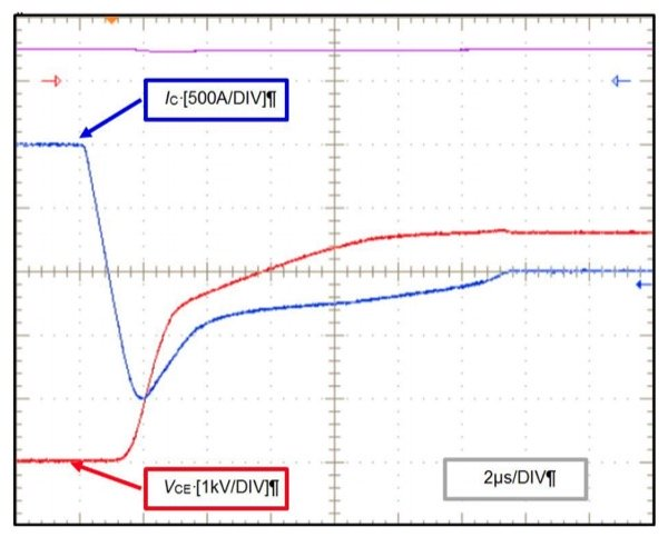 CM1000HG-130XA FWDi reverse recovery wave forms at TJ=150 °C, VCC=3600 V, IC=1000 A, RG(on)=1,8 Ohm