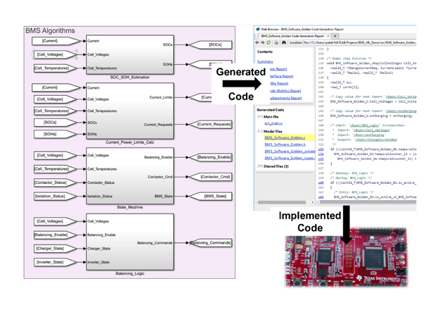 Figure 6: Automatically generating BMS production code from BMS algorithms modeled in Simulink. Code is deployed to a Texas Instruments microcontroller.