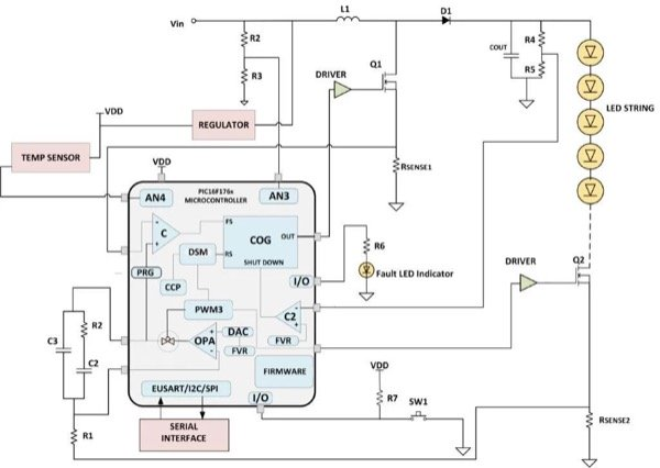 Switched-mode dimmable LED driver solution