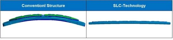 Finite element simulation results of baseplate warpage