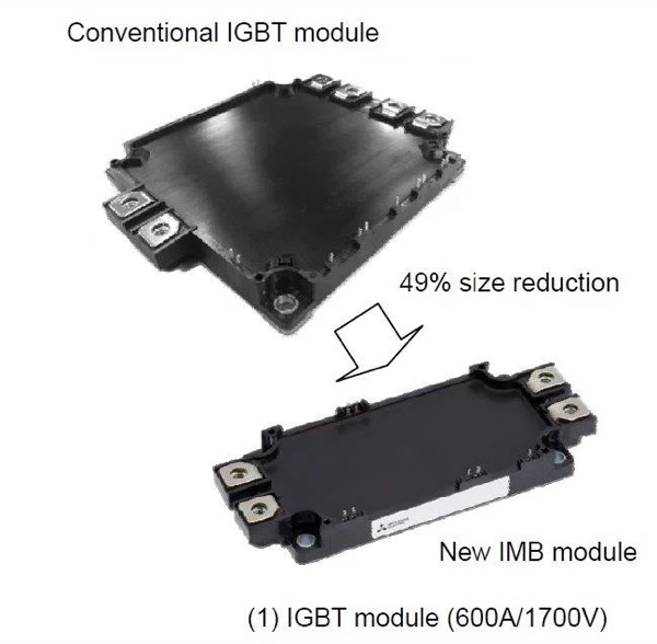 Example of the improved 1700V IGBT module by the new IMB