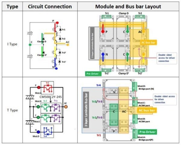 Sample 3-level constructions which can be realized for using Mitsubishi Electric power modules
