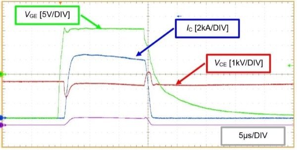 typical short-circuit evaluation waveforms at TJ=150 °C, VCC=2500 V