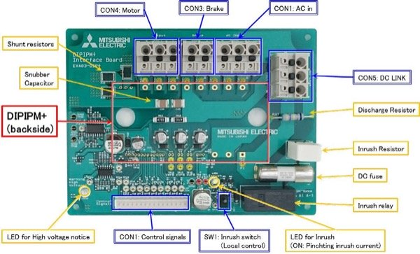 DIPIPM+TM evaluation board. The position of DIPIPM+TM backside the PCB is indicated with red color