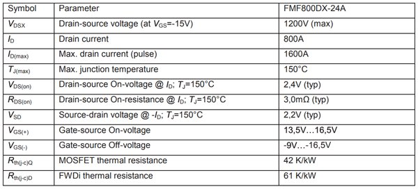 Main FMF800DX-24A parameters