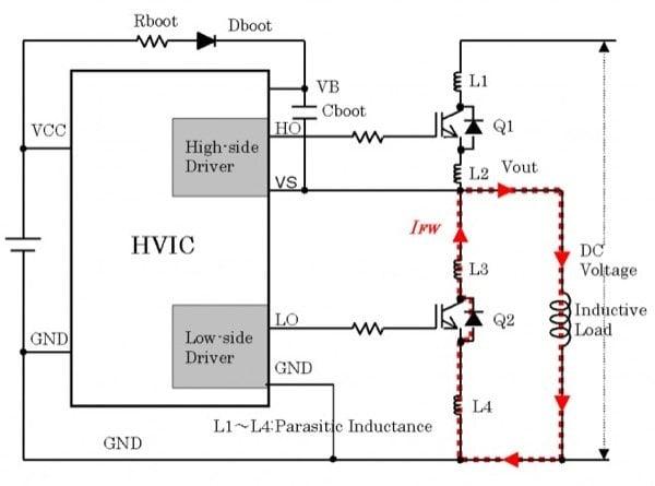 Typical connection diagram of a half bridge application circuit
