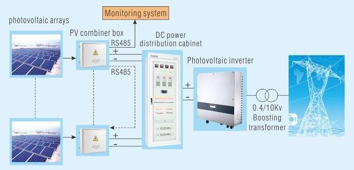 PV power generation system