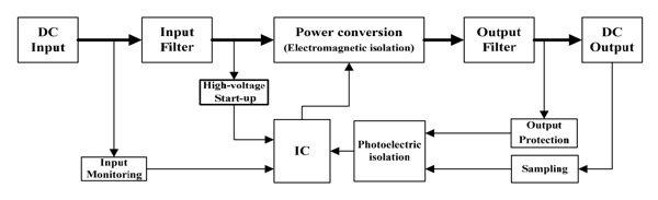 the Principle diagram of PVxx-29Bxx series