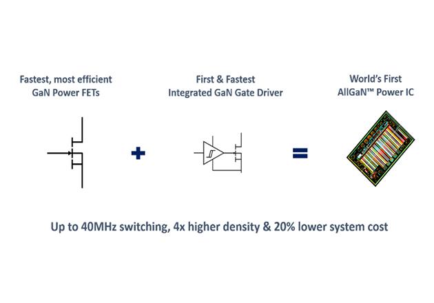 Navitas Semiconductor Given Design Innovation Award for Power ICs