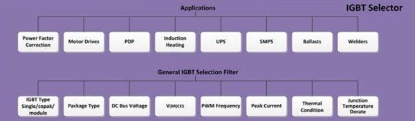 System Block Diagram of IGBT WebSim (a)