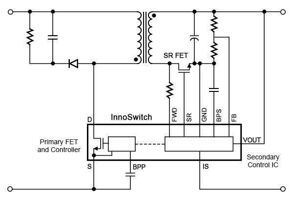 InnoSwitch – Single IC with integrated SR and feedback