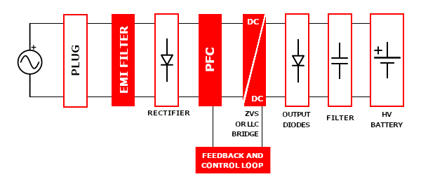 Common battery charger SMPS schematics