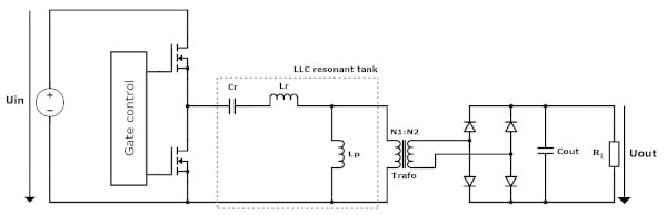 Half-bridge resonant LLC converter topology