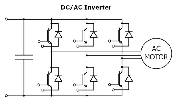 Standard topology of a drive inverter