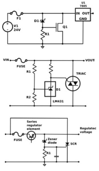 A variety of fuse and crowbar surge protection circuits. The shorting components are (left to right) a MOSFET, a TRIAC and Thyristor (SCR). In all cases the shorting elements producing an over-current which blows the fuse.