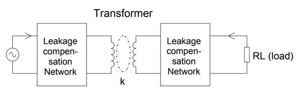 Inductively coupled wireless power transmission link using leakage compensation networks