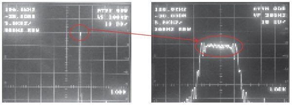 (a)Transmitter output spectrum in discrete frequency operation(b)Transmitter output spectrum in sweep frequency operation