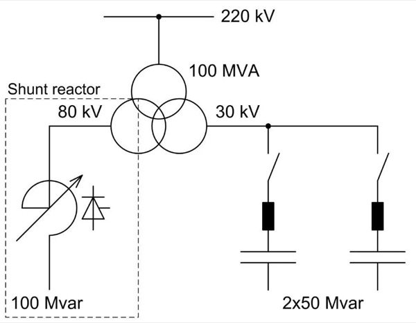 Single-line diagram of the full reactive power compensator