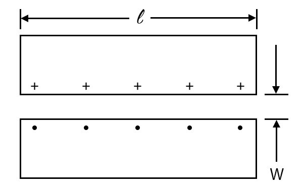 Current concentration in two flat conductors on both sides of an e.c. board. The distance w is here given by the board thickness, usually 1.5 mm, so the proximity effect is less pronounced