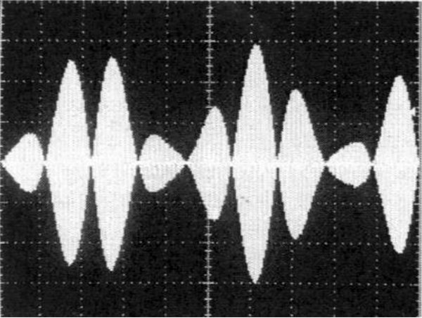Alias of a 10 MHz sine, modulated with 1 KHz 80 % at a sweep speed of 100 μs/cm, the actual sampling rate is 100 KHz. No resemblance to the true waveform. The DSO is a 2 GS/s 500 MHz type. Display stopped