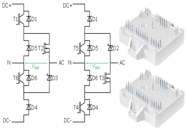 Figure 5: Split ANPC topology and SEMITOP E2 power modules. The commutating components are all within the same module