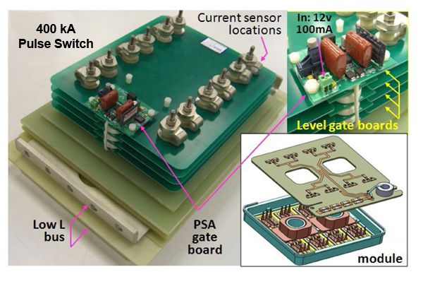400kA, 10kV Pulse Switch Assembly (PSA). Module assembly ~ 4-liters, Sensor ~ 2-liters, bus ~ 6-liters. Clamp rods return current through 4-series, 6-parallel modules for very low inductance.