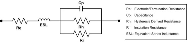 Equivalent Circuit Model of an MLCC